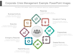 Corporate Crisis Management Example Powerpoint Images