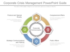 Corporate Crisis Management Powerpoint Guide