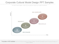 Corporate Cultural Model Design Ppt Samples