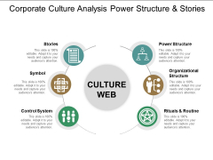 Corporate Culture Analysis Power Structure And Stories Ppt PowerPoint Presentation Summary Sample