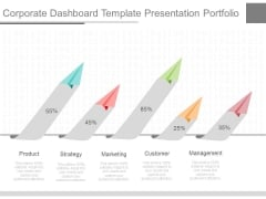 Corporate Dashboard Template Presentation Portfolio
