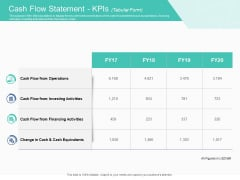 Corporate Debt Refinancing And Restructuring Cash Flow Statement Kpis Tabular Form Guidelines PDF