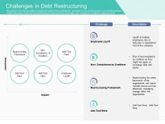 Corporate Debt Refinancing And Restructuring Challenges In Debt Restructuring Clipart PDF