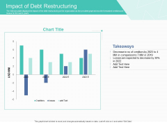 Corporate Debt Refinancing And Restructuring Impact Of Debt Restructuring Introduction PDF