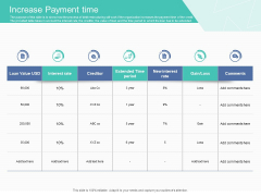 Corporate Debt Refinancing And Restructuring Increase Payment Time Structure PDF