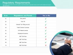 Corporate Debt Refinancing And Restructuring Regulatory Requirements Summary PDF