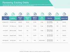 Corporate Debt Refinancing And Restructuring Reviewing Existing Debts Download PDF