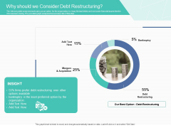 Corporate Debt Refinancing And Restructuring Why Should We Consider Debt Restructuring Icons PDF