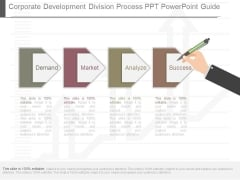 Corporate Development Division Process Ppt Powerpoint Guide