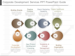 Corporate Development Services Ppt Powerpoint Guide