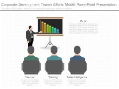 Corporate Development Teams Efforts Model Powerpoint Presentation