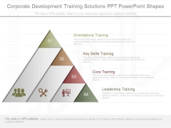 Corporate Development Training Solutions Ppt Powerpoint Shapes