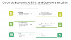 Corporate Economic Activities And Operations In Business Ppt PowerPoint Presentation Icon Portfolio PDF
