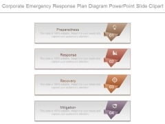 Corporate Emergency Response Plan Diagram Powerpoint Slide Clipart