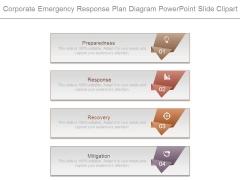 Corporate Emergency Response Plan Diagram Powerpoint Slide Clipart