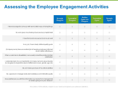 Corporate Employee Engagement Assessing The Employee Engagement Activities Ppt Portfolio Smartart PDF