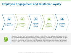 Corporate Employee Engagement Employee Engagement And Customer Loyalty Ppt Inspiration Icon PDF