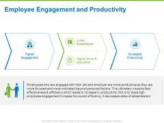 Corporate Employee Engagement Employee Engagement And Productivity Ppt File Visual Aids PDF