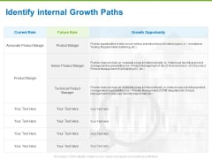 Corporate Employee Engagement Identify Internal Growth Paths Ppt Layouts Design Ideas PDF
