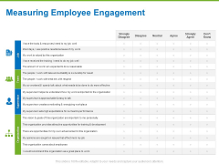 Corporate Employee Engagement Measuring Employee Engagement Ppt Infographics Slide Portrait PDF