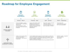 Corporate Employee Engagement Roadmap For Employee Engagement Ppt Summary Microsoft PDF