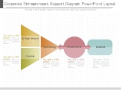 Corporate Entrepreneurs Support Diagram Powerpoint Layout