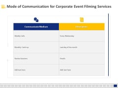 Corporate Event Filming Mode Of Communication For Corporate Event Filming Services Summary PDF