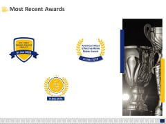 Corporate Event Filming Most Recent Awards Ppt Inspiration Format PDF