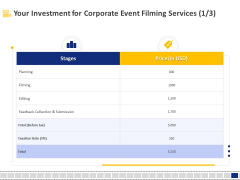 Corporate Event Filming Your Investment For Corporate Event Filming Services Download PDF