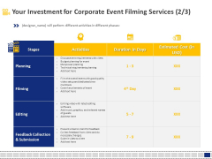 Corporate Event Filming Your Investment For Corporate Event Filming Services Filming Summary PDF