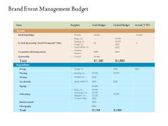 Corporate Event Planning Management Brand Event Management Budget Ppt Slides Portrait PDF