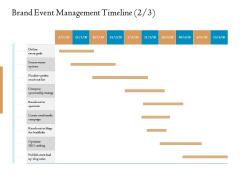 Corporate Event Planning Management Brand Event Management Timeline Goals Ppt Infographics Background PDF