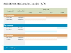 Corporate Event Planning Management Brand Event Management Timeline Local Ppt Icon Background Image PDF