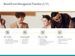 Corporate Event Planning Management Brand Event Management Timeline Ppt Model Maker PDF