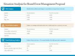 Corporate Event Planning Management Situation Analysis For Brand Event Management Proposal Guidelines PDF