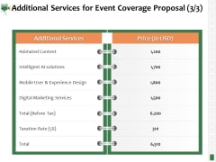 Corporate Event Videography Proposal Additional Services For Event Coverage Proposal Elements PDF