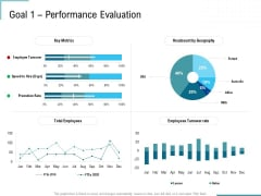 Corporate Execution And Financial Liability Report Goal 1 Performance Evaluation Background PDF