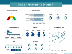 Corporate Execution And Financial Liability Report Goal 2 Performance Evaluation Topics PDF