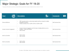 Corporate Execution And Financial Liability Report Major Strategic Goals For FY 19 20 Professional PDF