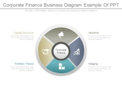 Corporate Finance Business Diagram Example Of Ppt