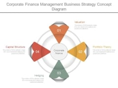 Corporate Finance Management Business Strategy Concept Diagram