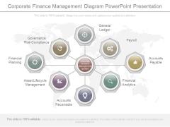 Corporate Finance Management Diagram Powerpoint Presentation