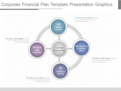 Corporate Financial Plan Template Presentation Graphics