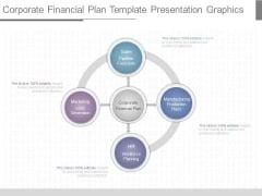 Corporate Financial Plan Template Presentation Graphics