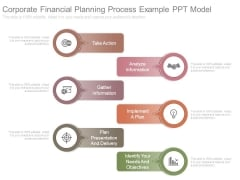 Corporate Financial Planning Process Example Ppt Model