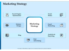 Corporate Fundraising Ideas And Strategies Marketing Strategy Ppt Gallery Display PDF