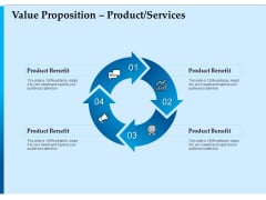 Corporate Fundraising Ideas And Strategies Value Proposition Product Services Ppt Pictures Display PDF
