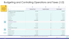 Corporate Governance Budgeting And Controlling Operations And Taxes Gride Information PDF