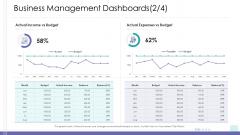 Corporate Governance Business Management Dashboards Gride Formats PDF