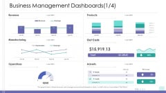 Corporate Governance Business Management Dashboards Icon Ideas PDF